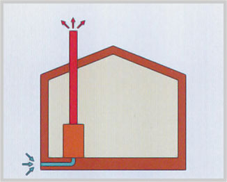 Kaminas A++ namui. Schema 1