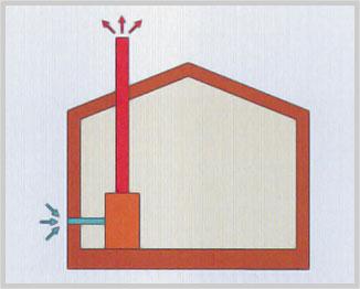 Kaminas A++ namui. Schema 2