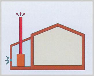 Kaminas A++ namui. Schema 3