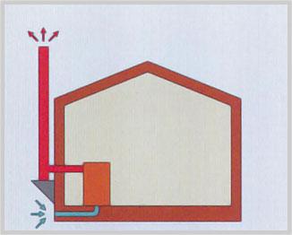 Kaminas A++ namui. Schema 4