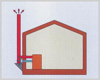 Kaminas A++ namui. Schema 5