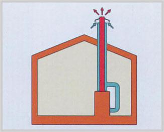 Kaminas A++ namui. Schema 6