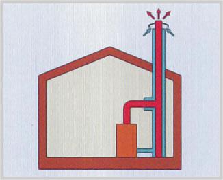Kaminas A++ namui. Schema 8