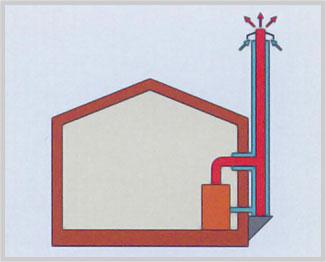 Kaminas A++ namui. Schema 9