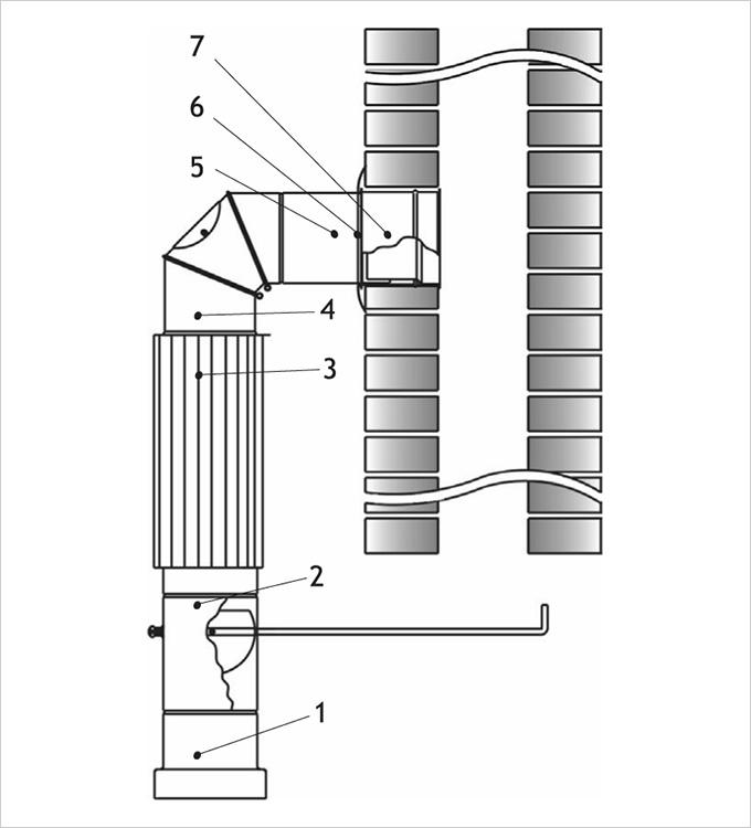 Krosnelės pajungimas į mūrinį kaminą 90° kampu