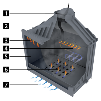 KFD Eco Max kapsulės pjūvis